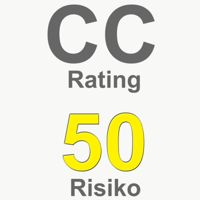 BMW Compliance Rating und Risiko
