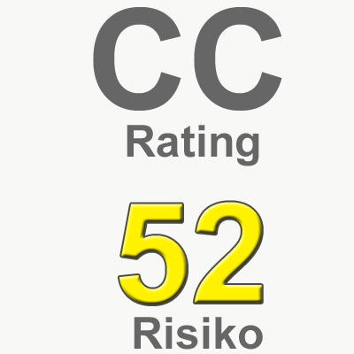 Rating Merck