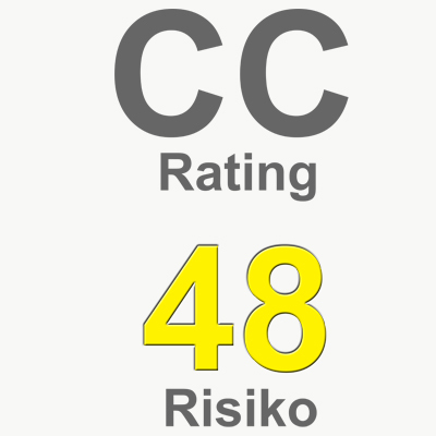 Compliance Rating